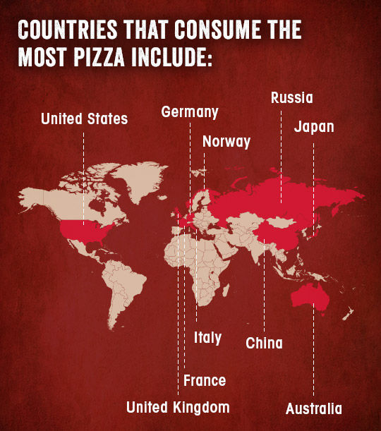 countries-that-consume-pizza
