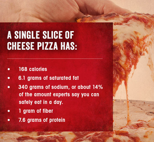 cheese-pizza-nutrition