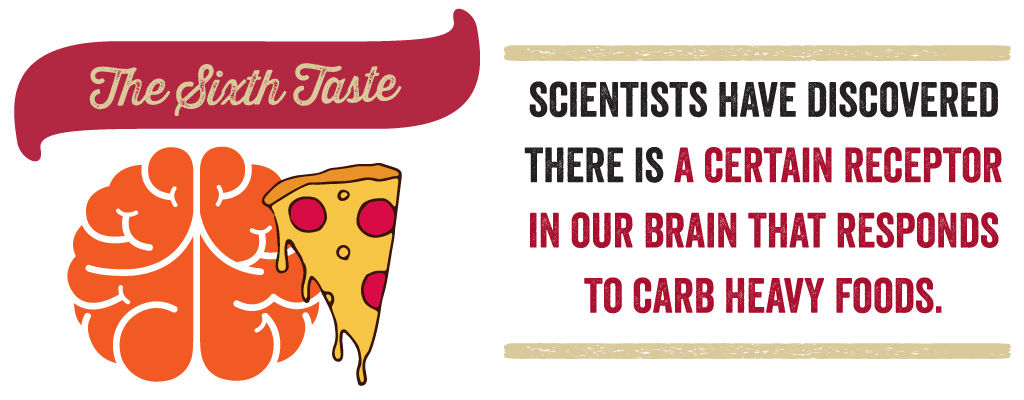 Scientists have discovered there is a certain receptor in our brain that responds to carb heavy foods.
