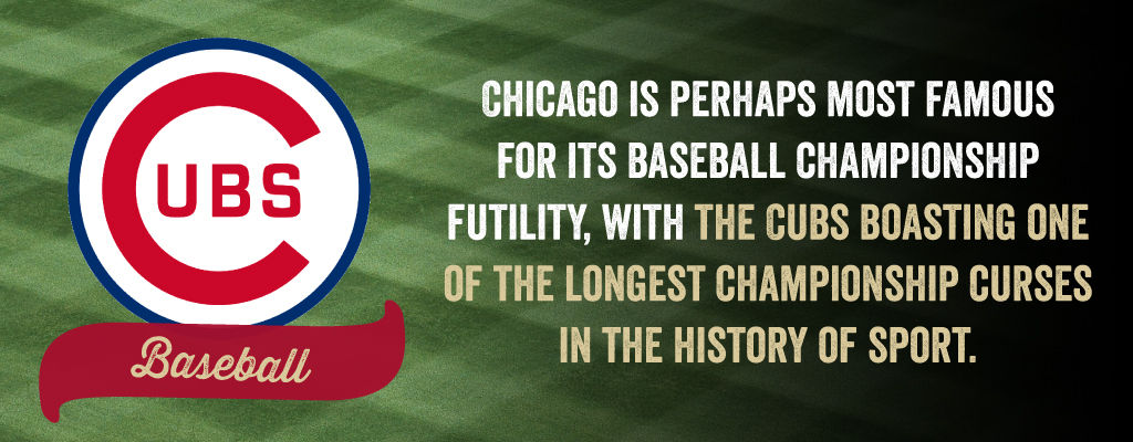 Chicago is perhaps most famous for its baseball championship futility, with the cubs boasting one of the longest championship curses in the history of sport.