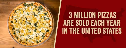 3 Million Pizzas Are Sold Each Year In The United States