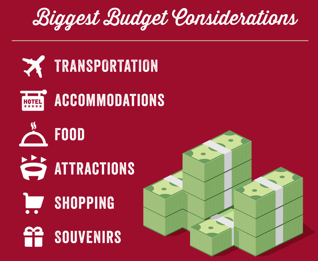 You'll have some big budget concerns.
