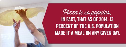 pizza popularity
