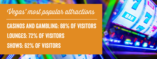 popular-attractions
