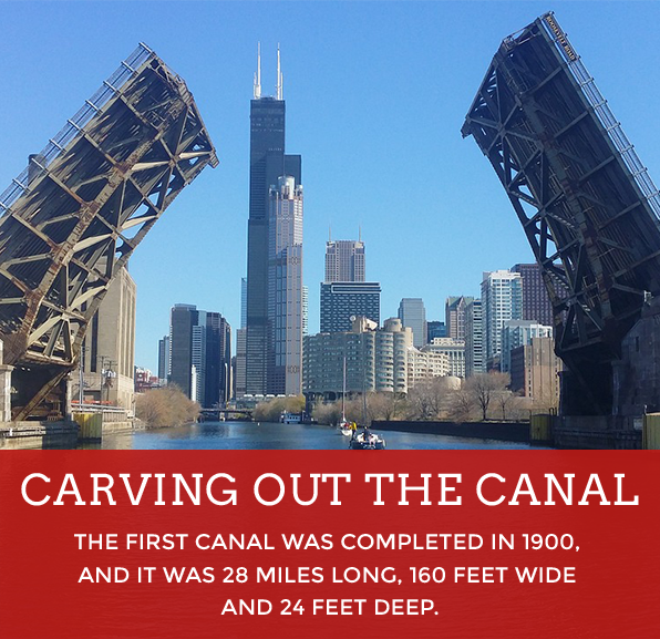 the-chicago-canal