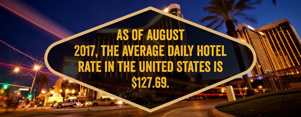 hotel-rates