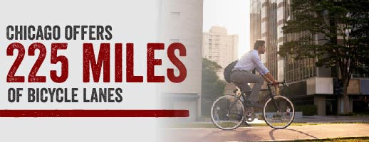 Chicago offers 225 miles of bike lanes.