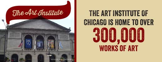 The Art Institute of Chicago is home to over 300,000 works of art.