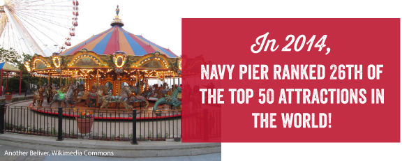 navy-pier-ranked-26th-in-top-attractions-around-the-world