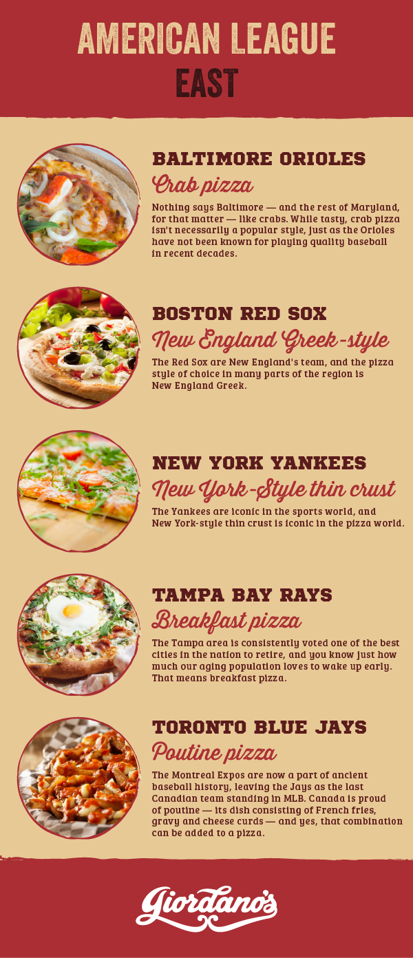 MLB American League East Teams as Pizza
