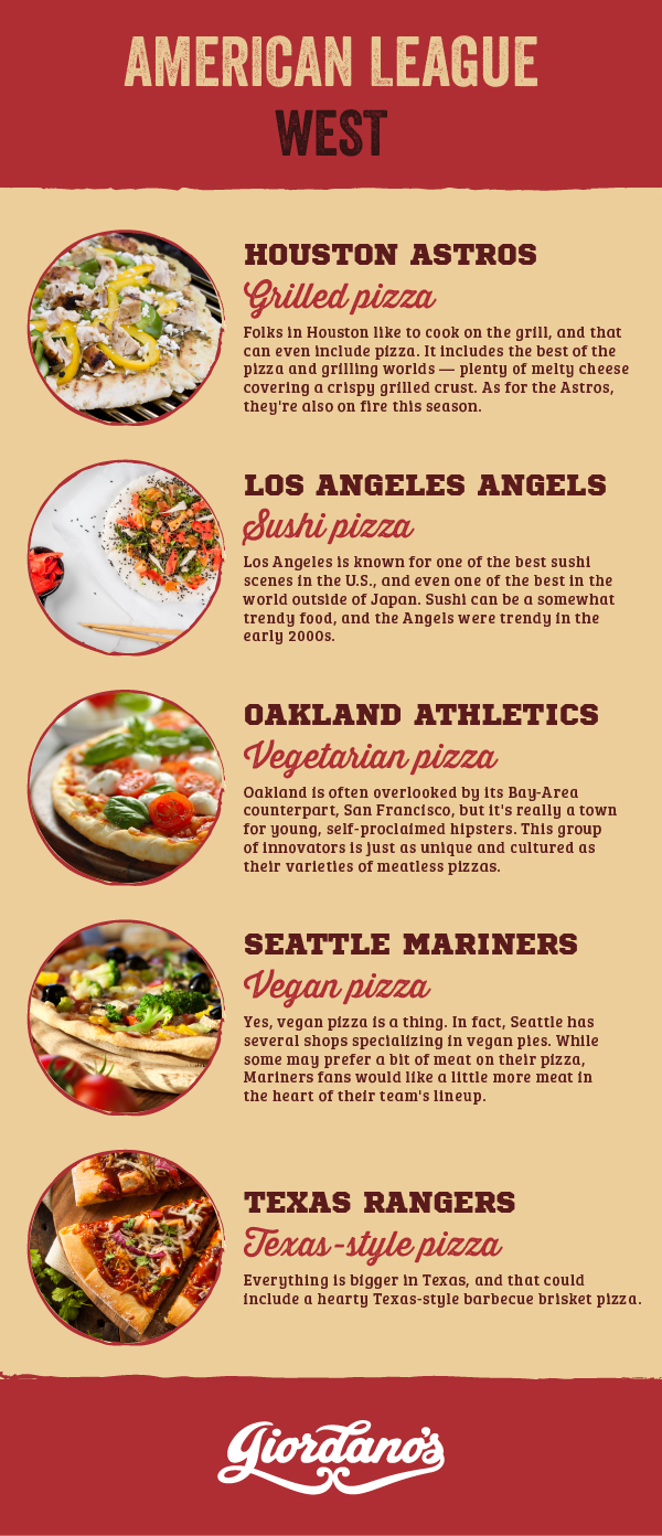 MLB American League West Teams as Pizza