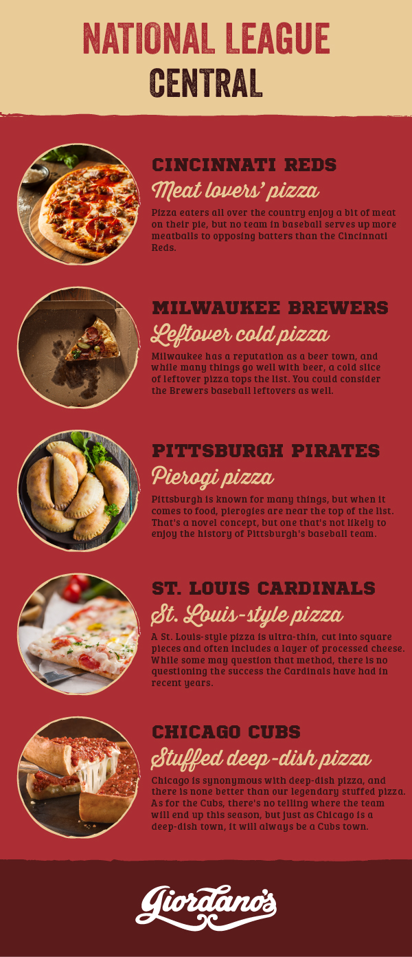 MLB National League Central Teams as Pizza