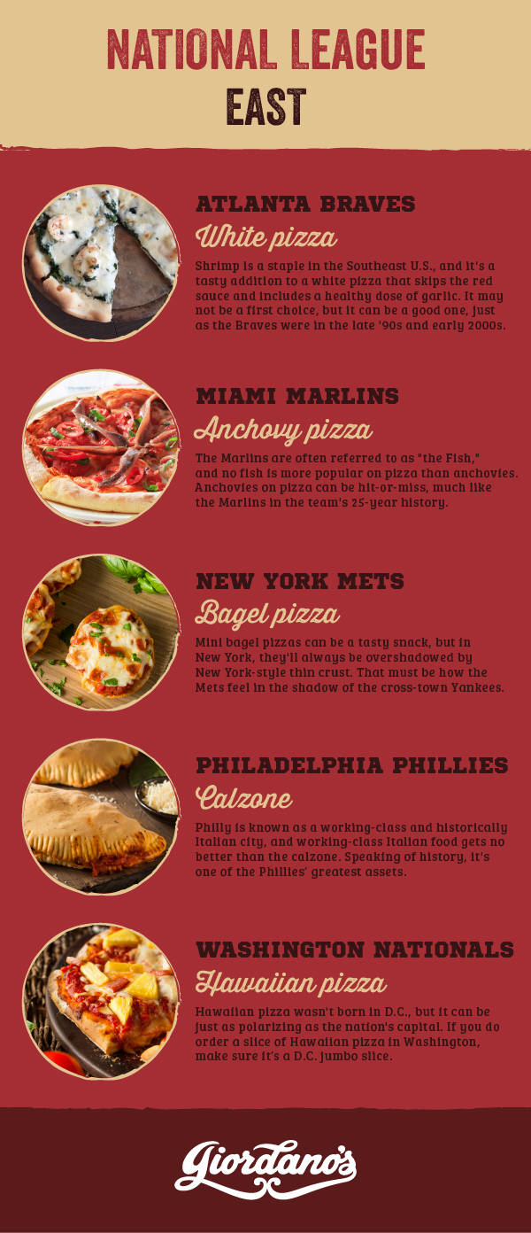 MLB National League East Teams as Pizza