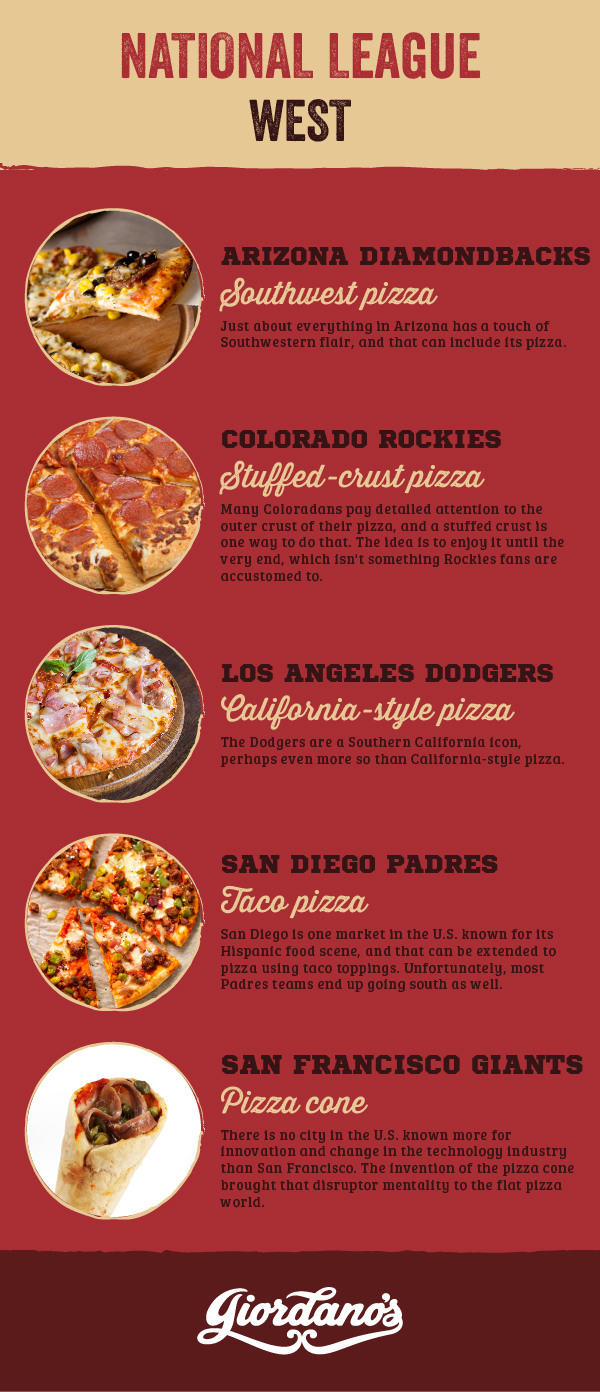 MLB National League West Teams as Pizza