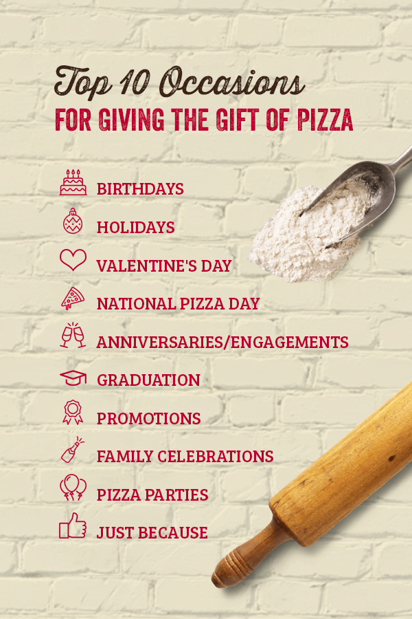 Top 10 Occasions for Giving the Gift of Pizza