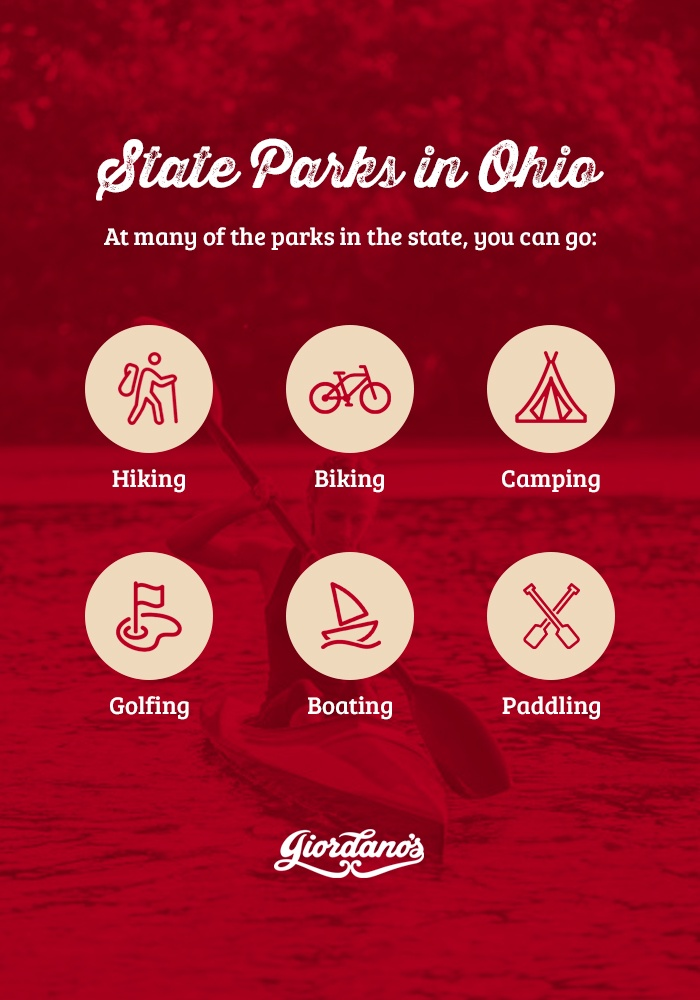 State Parks in Ohio