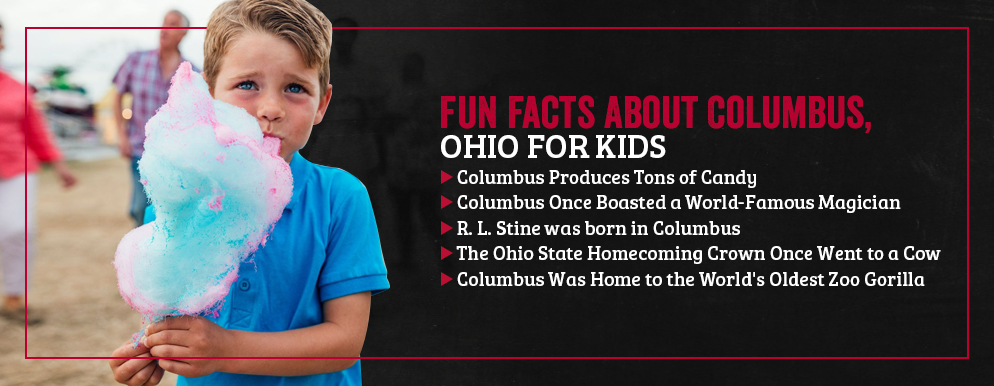 Fun Facts About Columbus, Ohio for Kids