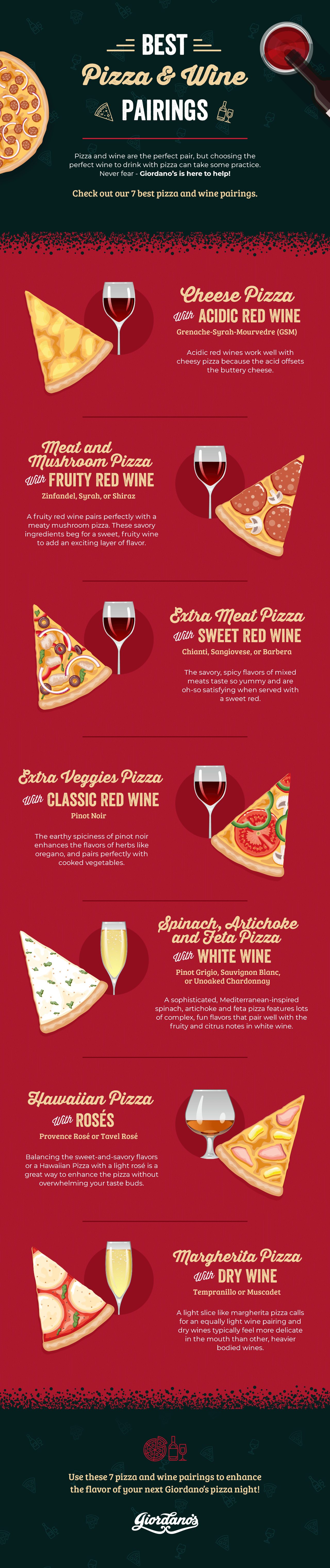 pizza and wine combos