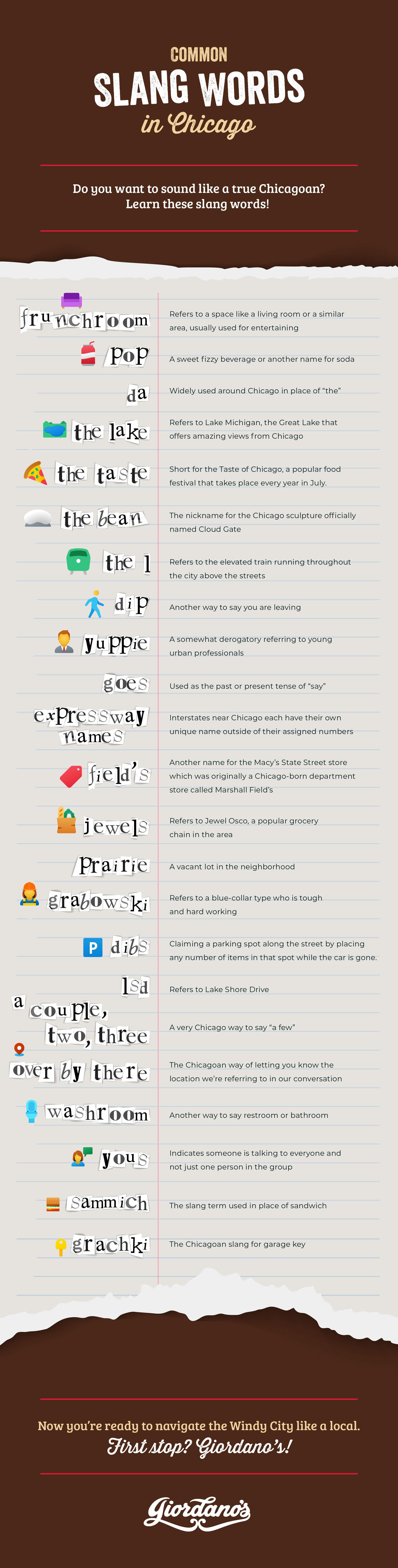 chicago slang words