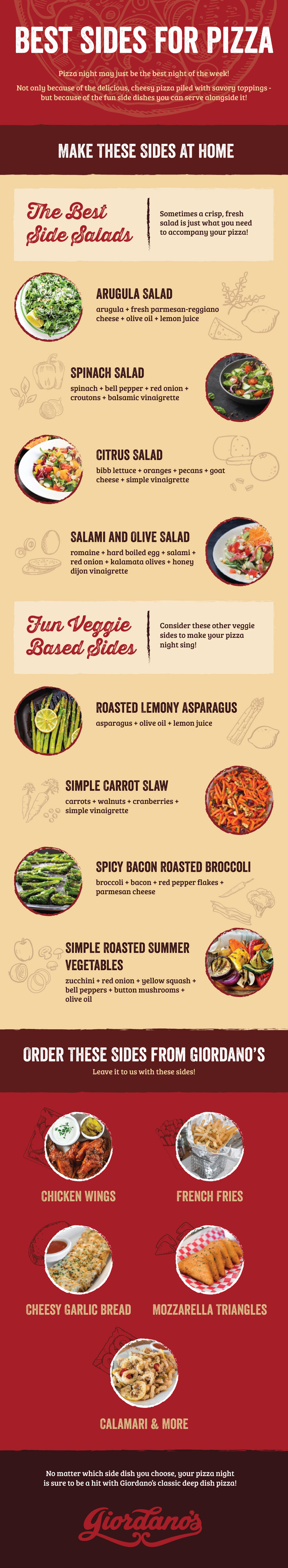 best side dishes with pizza